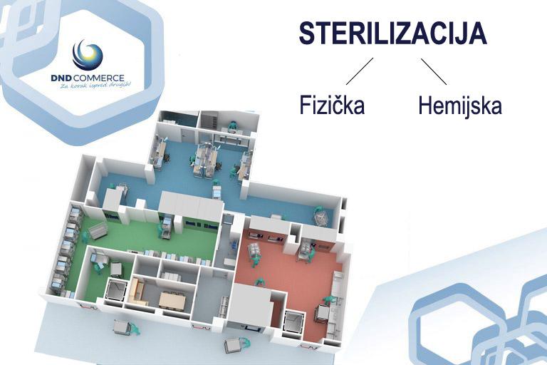 Read more about the article Metodi Sterilizacije